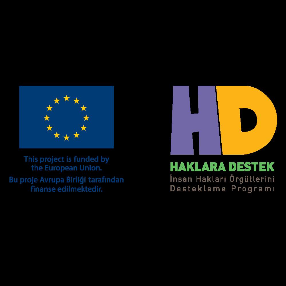 Haklara Destek İnsan Hakları için Kurumsal Destek Programı